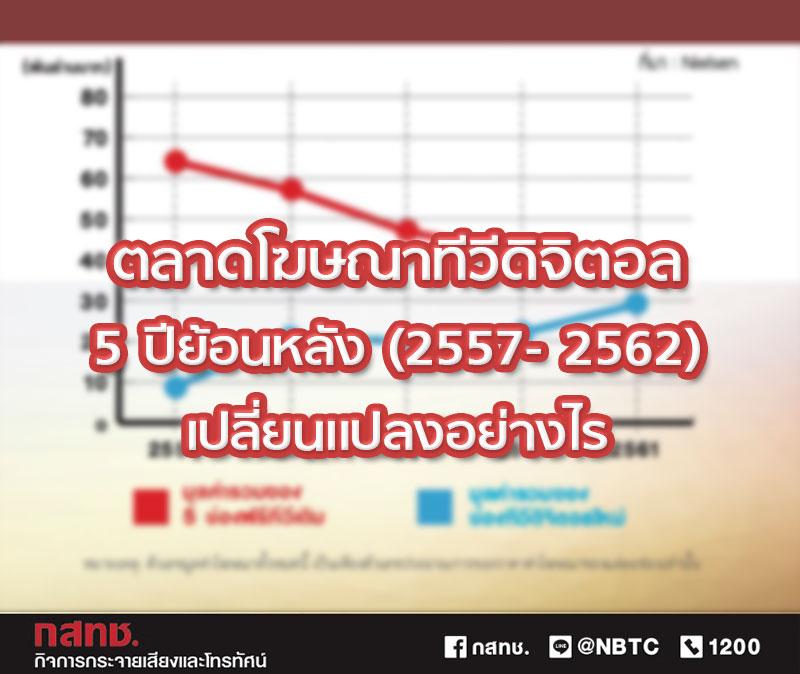 ตลาดโฆษณาทีวีดิจิตอล 5 ปีย้อนหลัง (2557- 2562) เปลี่ยนแปลงอย่างไร
