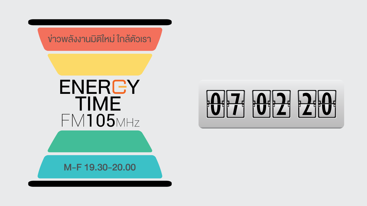 ENERGY TIME - FM 105 - 07.02.2020