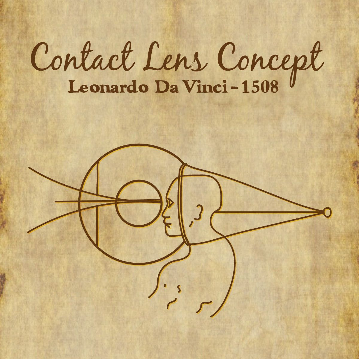History of Contact Lens