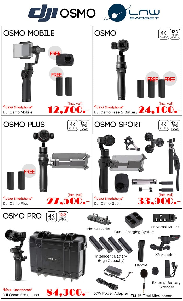 Promotion and Pricelist