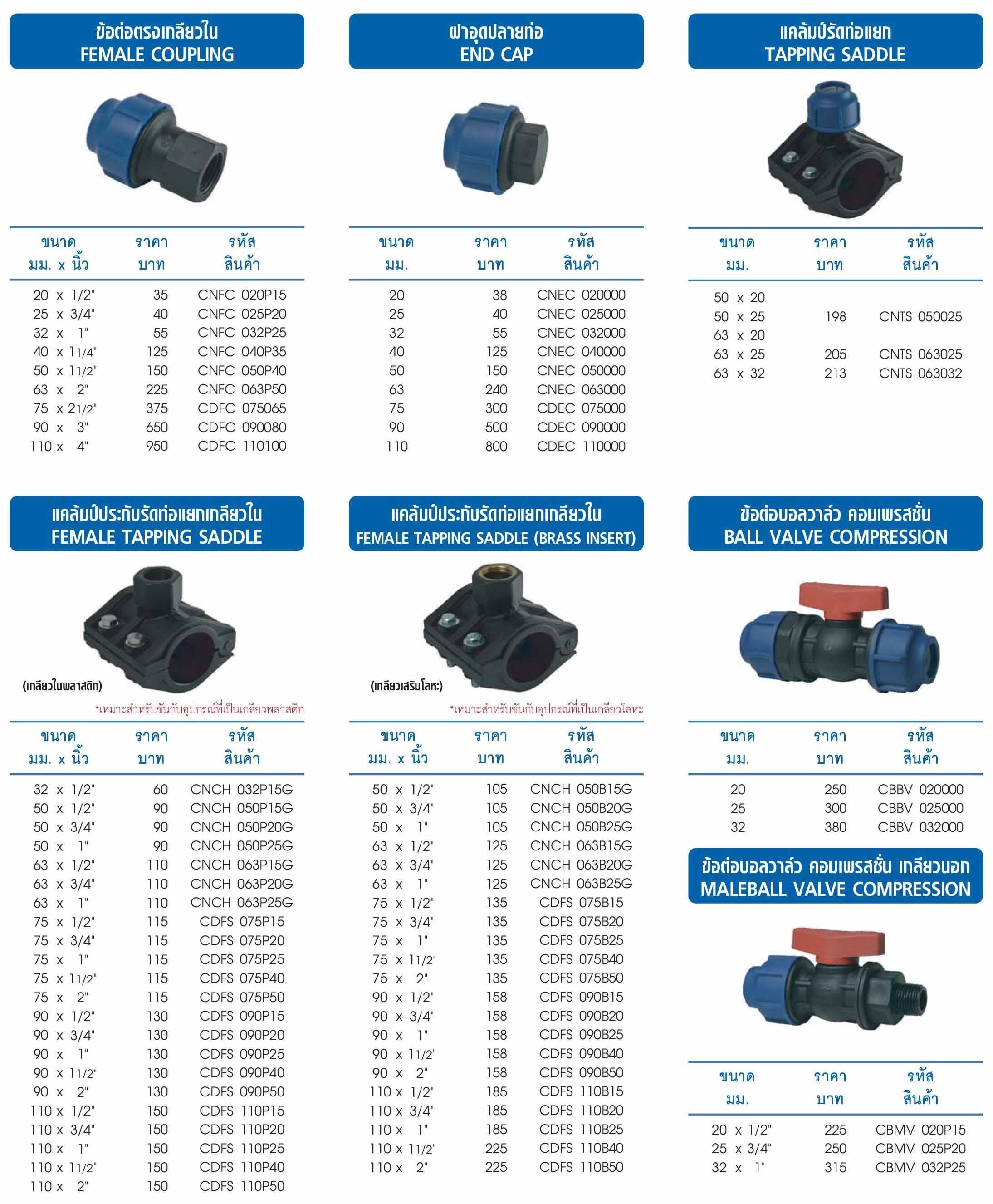 ท่อHDPE-ท่อPE-pricelist-05