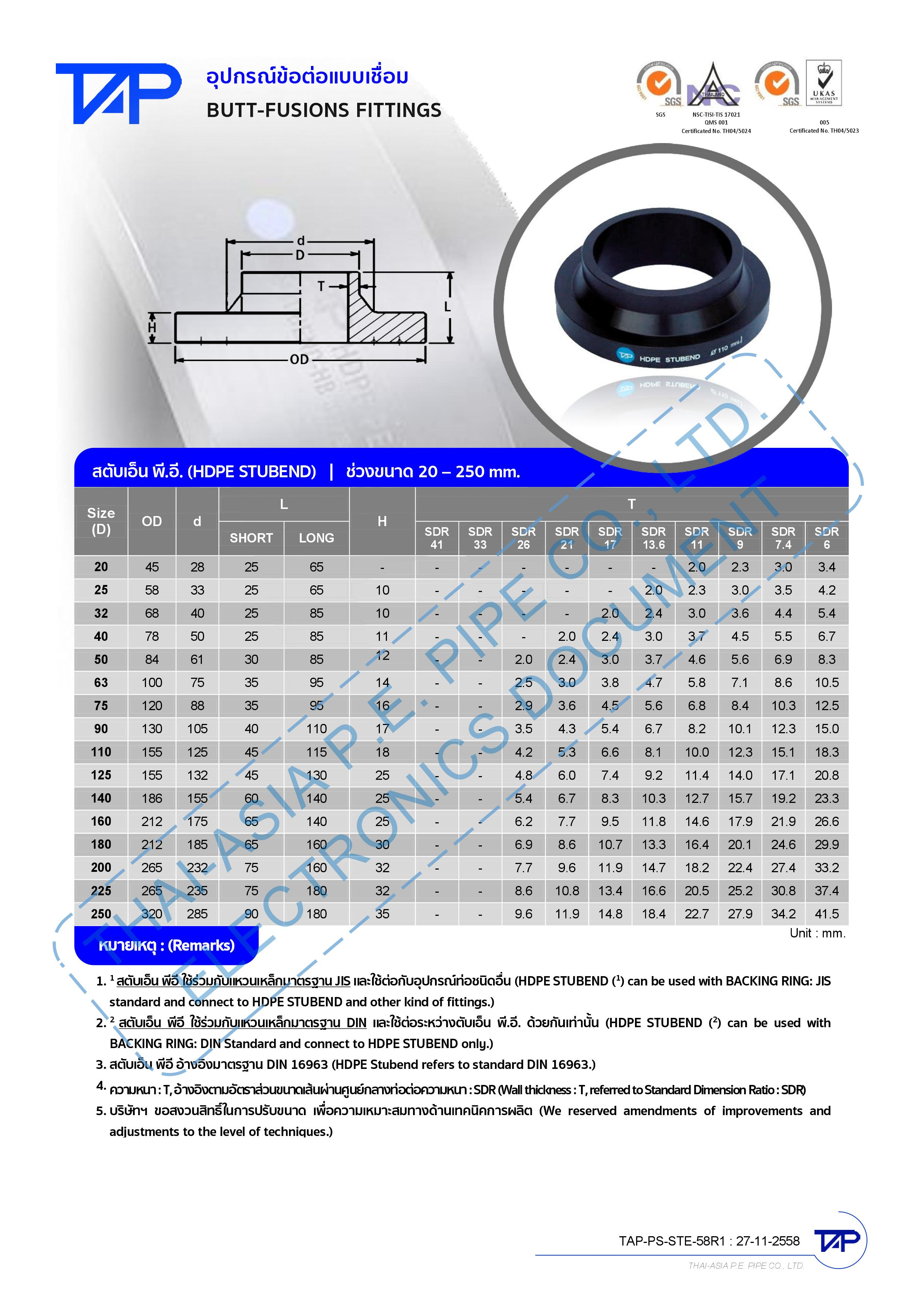 ท่อHDPE-ท่อPE-pricelist-28