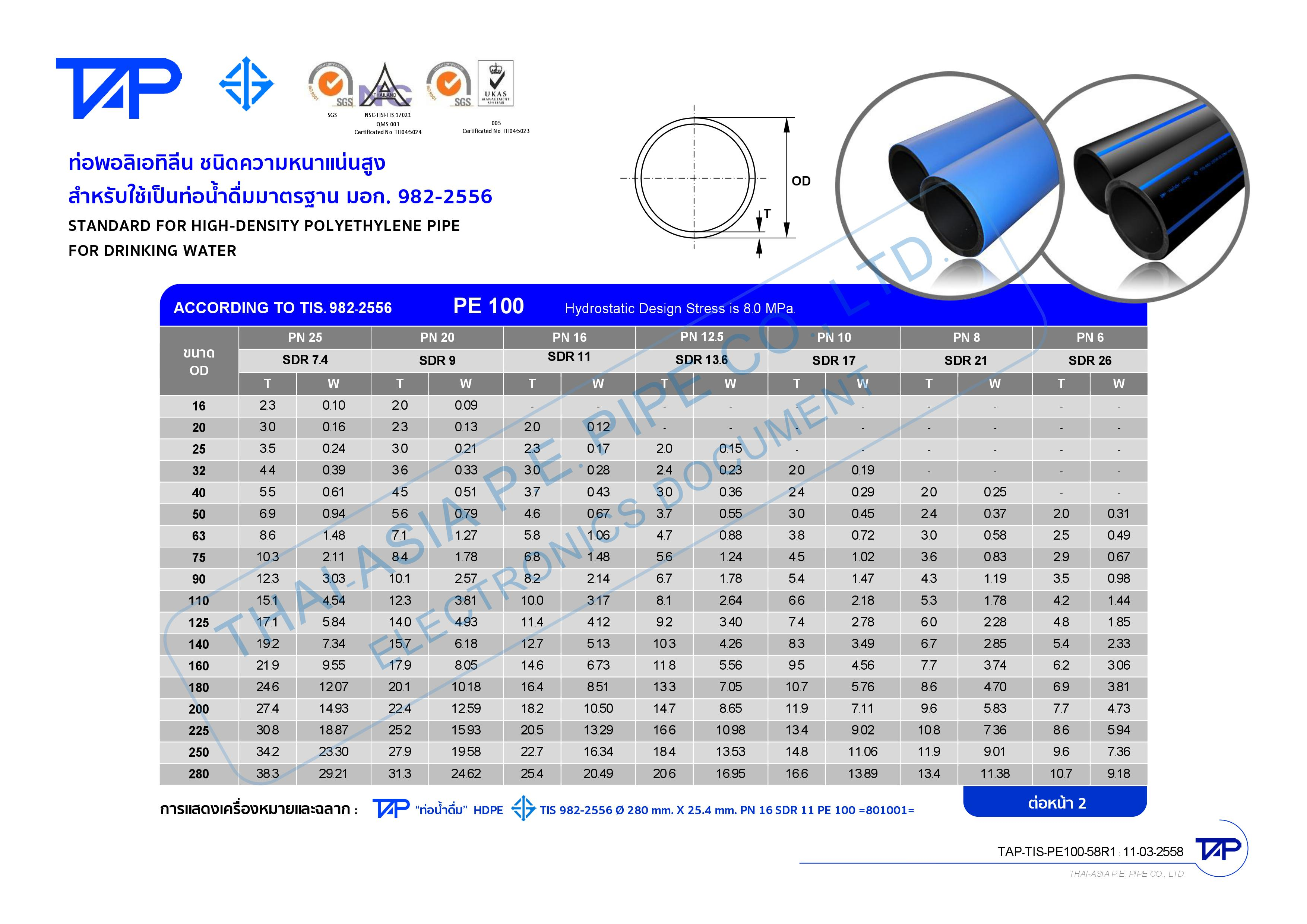 ท่อHDPE-ท่อPE-pricelist-11