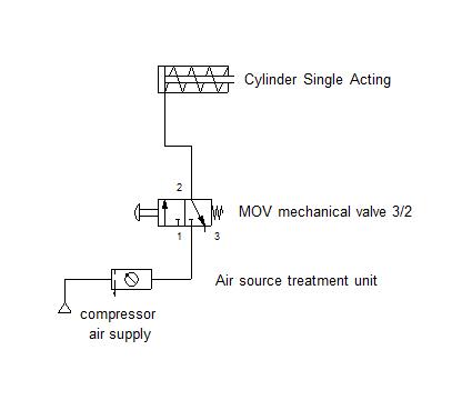 ใบงานที่ 1 สวิทช์ปุ่มกด 3/2 ควบคุม กระบอกลมทางเดียว(air cylinder Single Action)