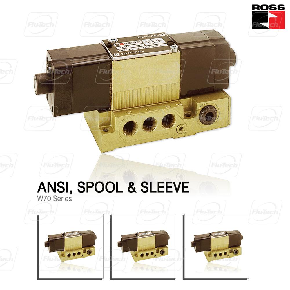 ANSI Spool & Sleeve Valves - W70 Series