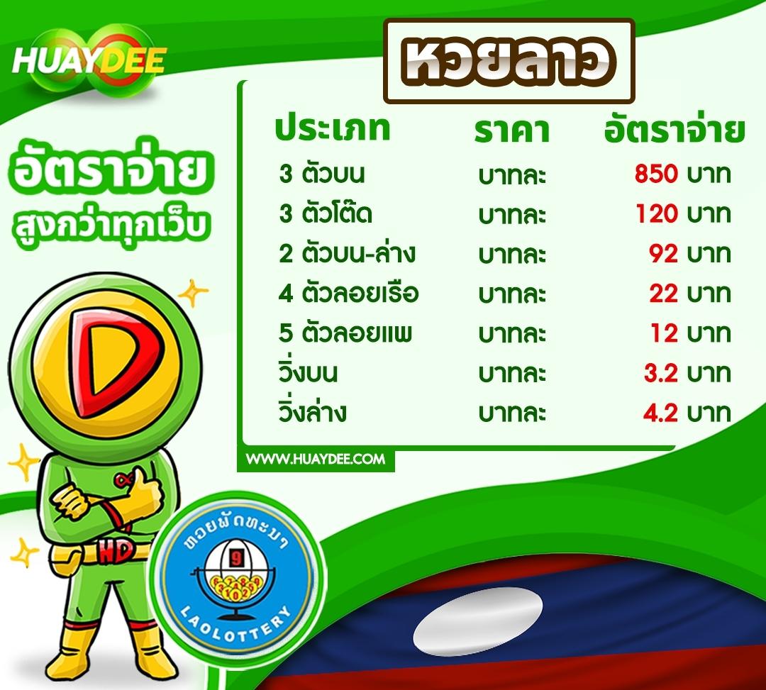 หวยลาว จ่าย 3 ตัวบาทละ 850 บาท 2 ตัวบาทละ 92 บาท จ่ายมากสุดในประเทศไทย