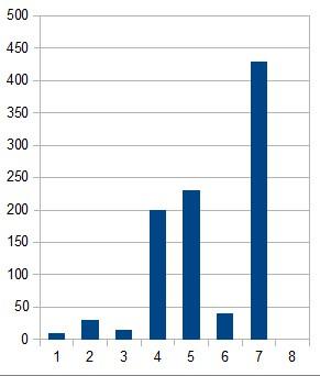 จี-พาร์ค 2561 กับยอดขายประวัติศาสตร์ 430 ล้านบาท
