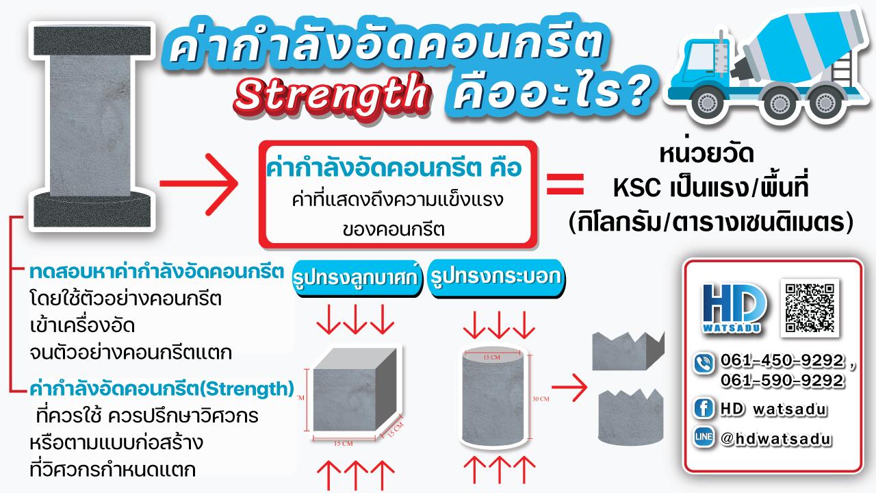 ค่ากำลังอัดคอนกรีต(Strength) คืออะไร?