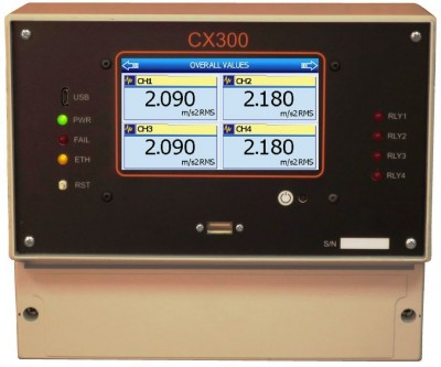 CX 300