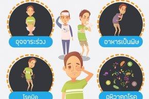 6 โรคภัยที่ต้องพึงระวังในหน้าร้อน