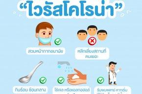 วิธีป้องกันไวรัสโคโรน่า