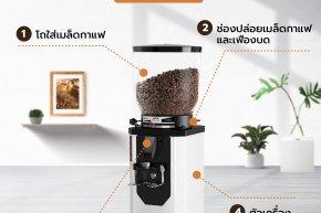 วิธีการทำความสะอาดเครื่องบดกาแฟ