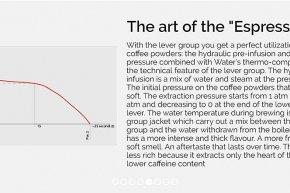 หลักการทำงานเครื่องชงกาแฟ La Pavoni Espresso Lever machine