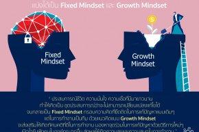 Growth Mindset ปรับความคิดเปลี่ยนมุมมอง ลด Fixed Mindset