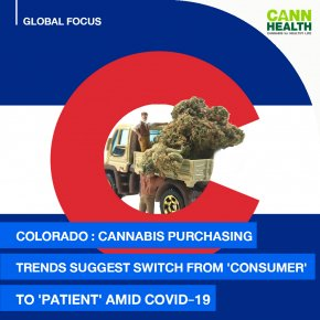 Colorado: Cannabis Purchasing Trends Suggest Switch From 'Consumer' To 'Patient' Amid COVID-19