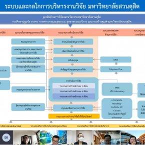 ข่าวกิจกรรมโครงการ ธรรมาภิบาลการบริหารจัดการทุนวิจัย