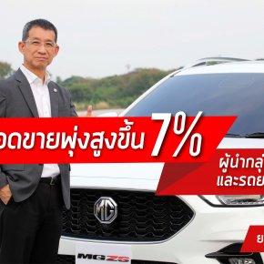 เอ็มจี เผยยอดขายปี 2563 โตขึ้น 7% ย้ำชัดเป็นผู้นำกลุ่มรถยนต์ SUV และรถยนต์พลังงานไฟฟ้า ตั้งเป้ายอดขายปี 2564 ไว้ที่ 42,000 คัน พร้อมขยายผู้จำหน่ายมากกว่า 170 แห่ง ในปีนี้