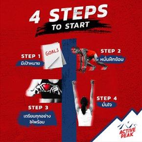 รู้ก่อนสตาร์ท 4 STEPS TO START