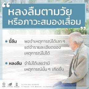 อาการหลงลืมจากภาวะสมองเสื่อมในผู้สูงอายุ