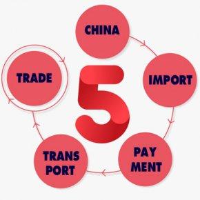 5 ขั้นตอนง่ายๆ สั่งของจากจีน