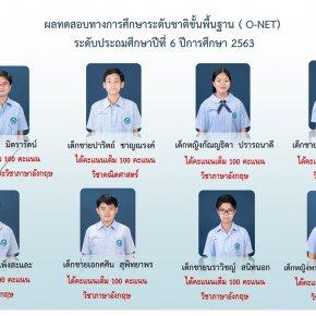ขอแสดงความยินดีกับนักเรียนที่ได้คะแนนเต็ม 100 คะแนน จากการสอบ O-NET ประจำปีการศึกษา 2563