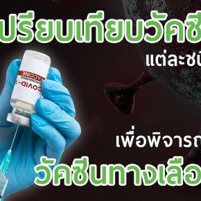 วัคซีน โควิด เปรียบเทียบวัคซีน ฉีดวัคซีน