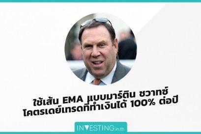 ใช้เส้น EMA แบบมาร์ติน ชวาทซ์ โคตรเดย์เทรดที่ทำเงินได้ 100% ต่อปี