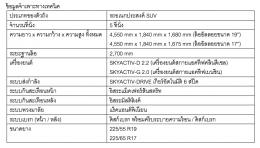 ยลโฉม มาสด้า CX-5 ใหม่ ก่อนขายในไทย พย.นี้