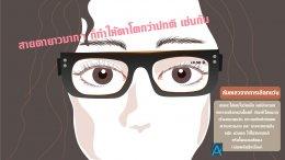 แว่นตาจิ๋ว แว่นตาโต