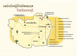 Phetchaburi: City of Siamese artisans