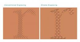 ทำความเข้าใจ Xtreme Engraving