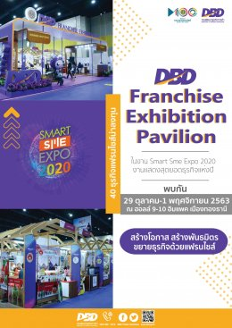 Thailand Franchise & Business Opportunities 2020
