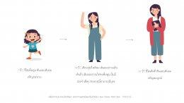 ผู้หญิงวัยทองกับศาสตร์แพทย์แผนจีน