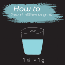 ml. / cc. / g.  ต่างกันยังไงคะ อย่าง 20 ml. กับ 20 g. เท่ากันมั้ยคะ
