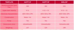 HAPPY / SMILE