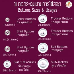 Button Sizes & Usages