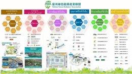 เทคโนโลยีเมืองอัจฉริยะ Smarty City Solutions