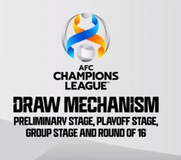 ผลจับติ้ว AFC Champions League 2021