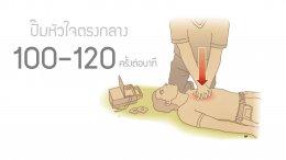 จดหมายเข้าร่วมอบรม CPR สำหรับประชาชนทั่วไป