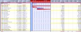 คอร์สอบรม การวิเคราะห์ความเสี่ยงโครงการด้วยโปรแกรม Oracle Primavera Risk Analysis