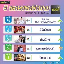 5 อันดับฮอตฮิตบน  LOOX TV  วันที่13-19 ก.ค. 63