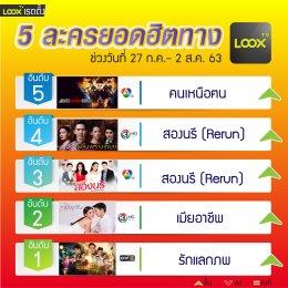 5 อันดับฮอตฮิตบน  LOOX TV  วันที่ 27 ก.ค. - 2 ส.ค. 63