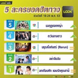 5 อันดับฮอตฮิตบน  LOOX TV  วันที่ 18-24 พ.ค. 63