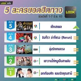 5 อันดับฮอตฮิตบน  LOOX TV  วันที่ 1-7 มิ.ย. 63