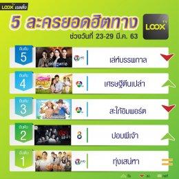 5 อันดับฮอตฮิตบน  LOOX TV  วันที่ 23-29  มี.ค. 63