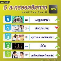 5 อันดับฮอตฮิตบน  LOOX TV  วันที่ 27 เม.ย. - 3 พ.ค. 63