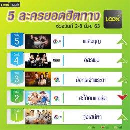 5 อันดับฮอตฮิตบน  LOOX TV  วันที่ 2-8 มี.ค. 63