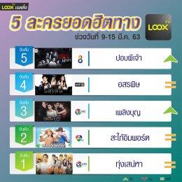 5 อันดับฮอตฮิตบน  LOOX TV  วันที่ 9-15 มี.ค. 63