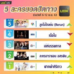 5 อันดับฮอตฮิตบน  LOOX TV  วันที่ 6-12 เม.ย.63