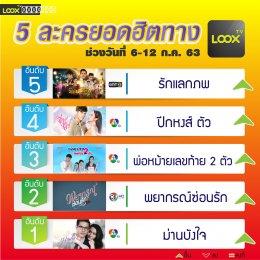 5 อันดับฮอตฮิตบน  LOOX TV  วันที่ 6-12 ก.ค. 63